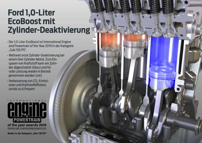 Ford 1,0-Liter-EcoBoost-Motor gewinnt 2019 zum elften Mal International Engine and Powertrain of the Year (IEPOTY)-Titel