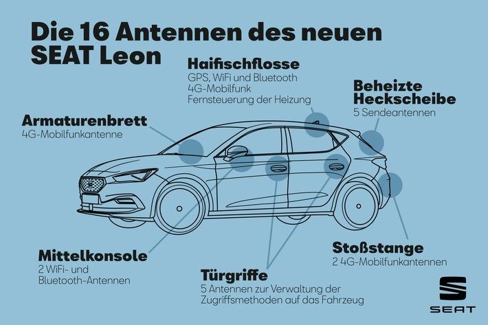 Der neue SEAT Leon: Antennen für die Zukunft